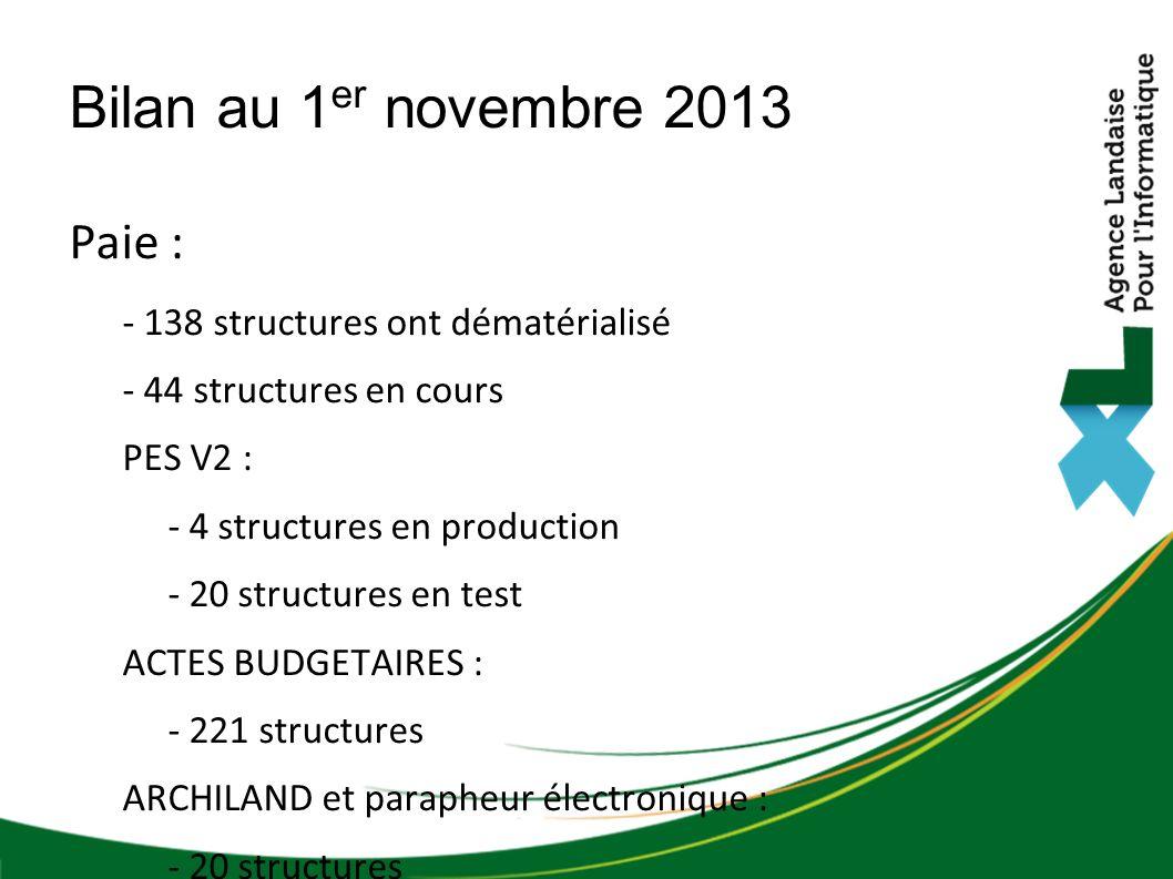 Bilan au 1er novembre 2013 Paie : - 138 structures ont dématérialisé