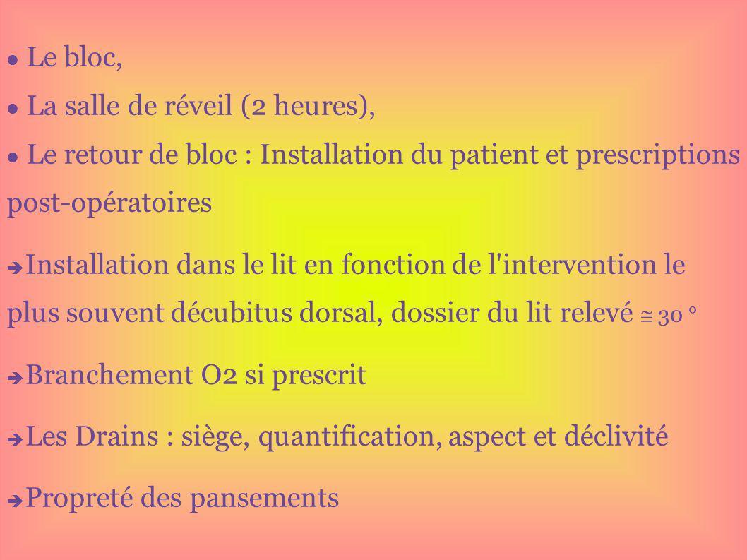 Le bloc, La salle de réveil (2 heures), Le retour de bloc : Installation du patient et prescriptions post-opératoires.