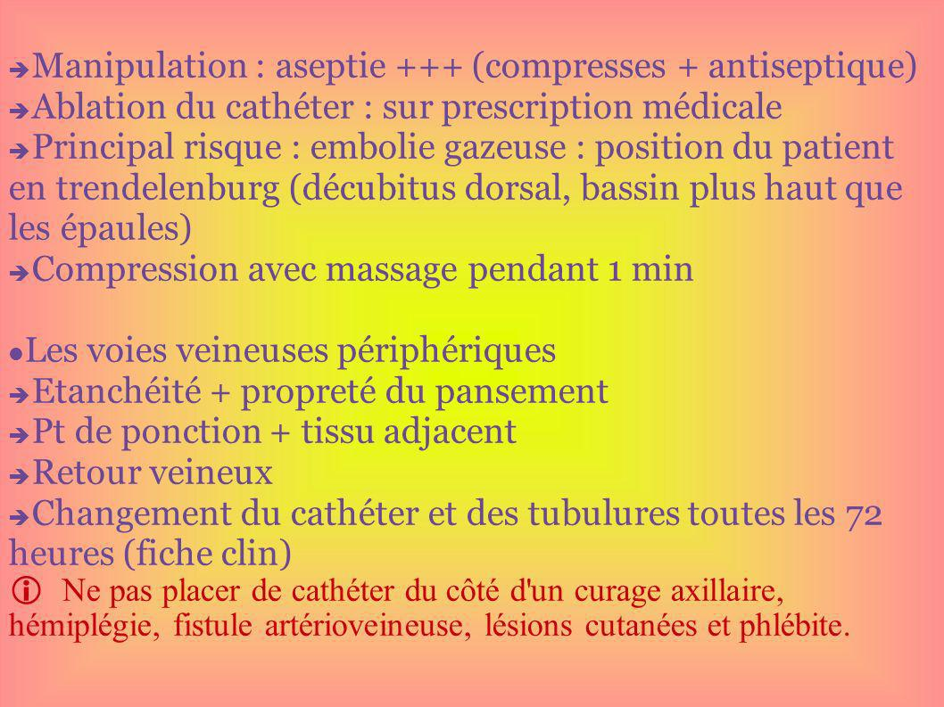 Manipulation : aseptie +++ (compresses + antiseptique)‏