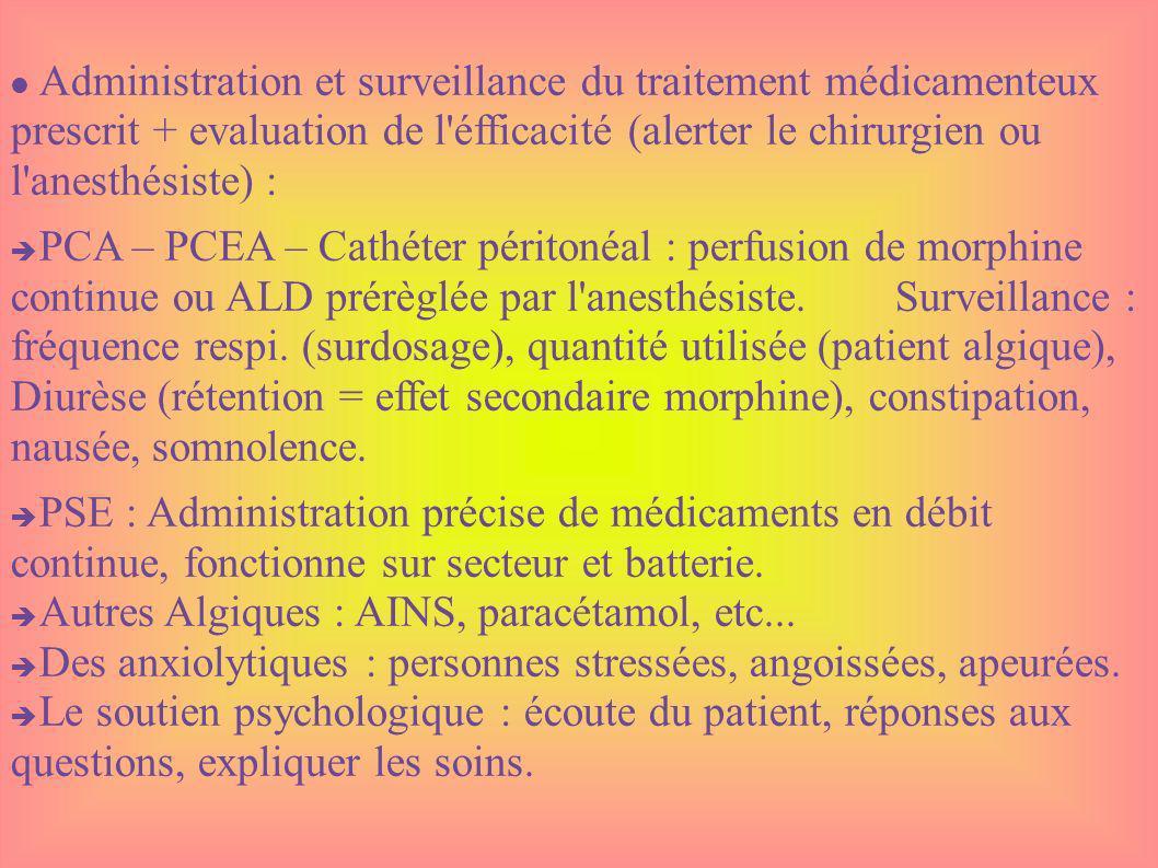 Administration et surveillance du traitement médicamenteux prescrit + evaluation de l éfficacité (alerter le chirurgien ou l anesthésiste) :