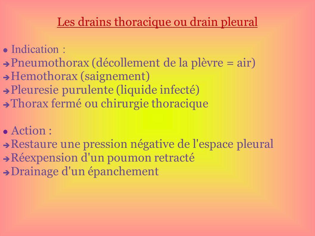 Les drains thoracique ou drain pleural
