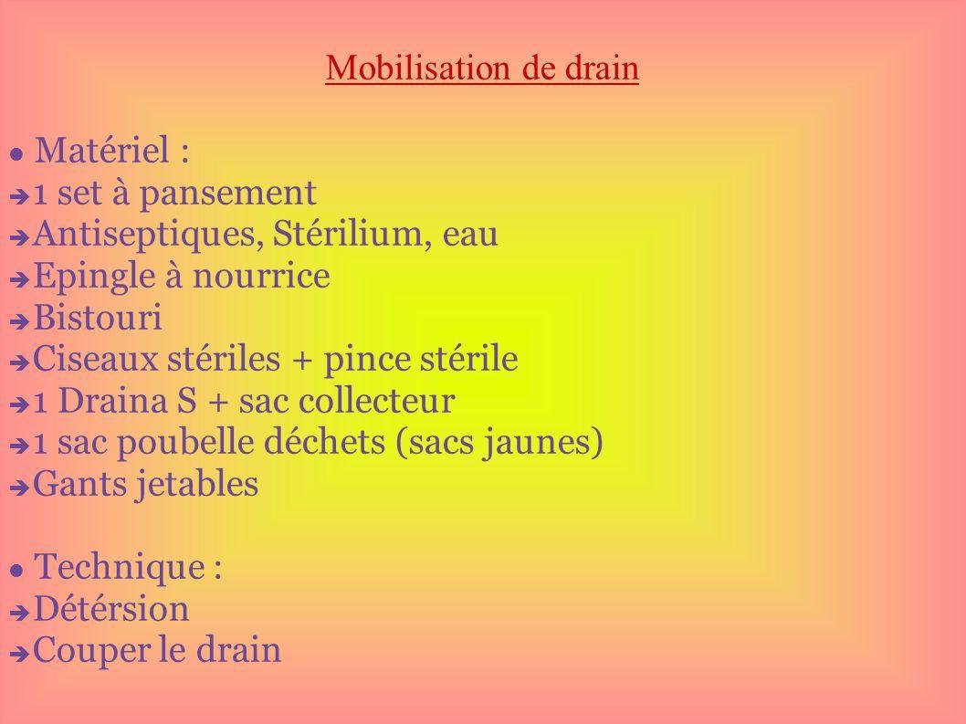 Mobilisation de drain Matériel : 1 set à pansement. Antiseptiques, Stérilium, eau. Epingle à nourrice.