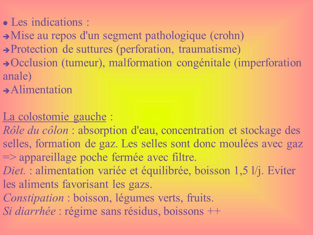 Les indications : Mise au repos d un segment pathologique (crohn)‏ Protection de suttures (perforation, traumatisme)‏