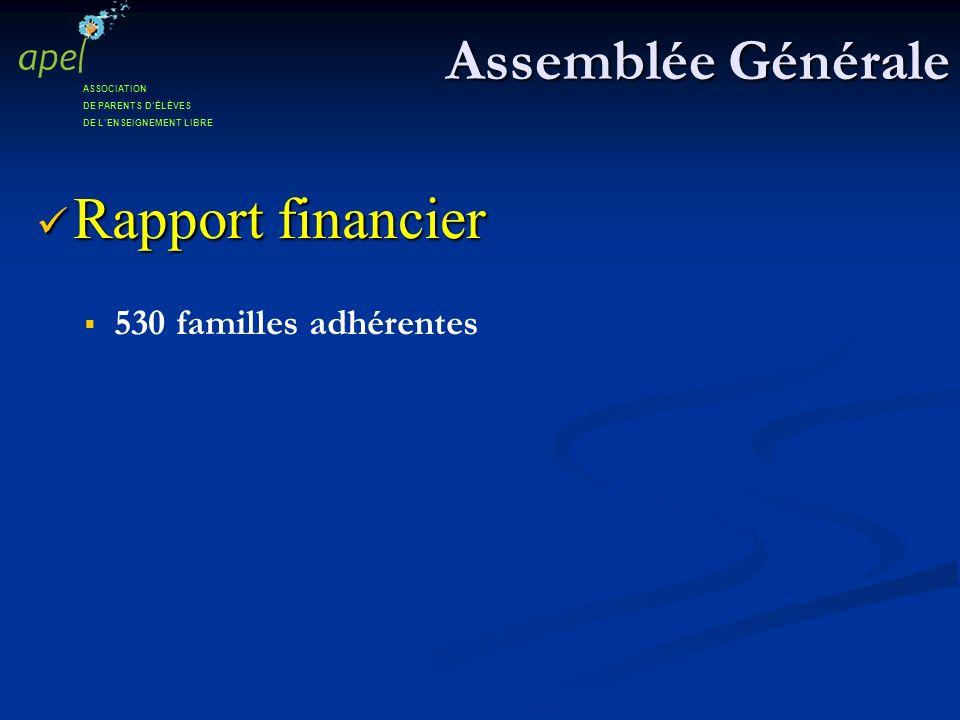Assemblée Générale Rapport financier 530 familles adhérentes