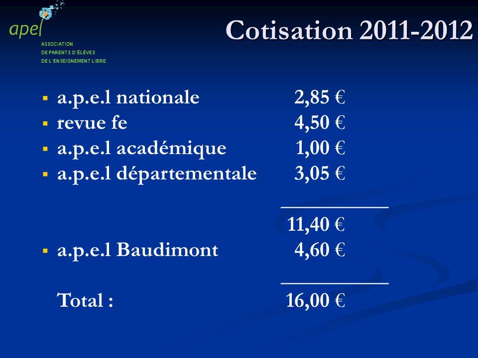 Cotisation 2011-2012 a.p.e.l nationale 2,85 € revue fe 4,50 €