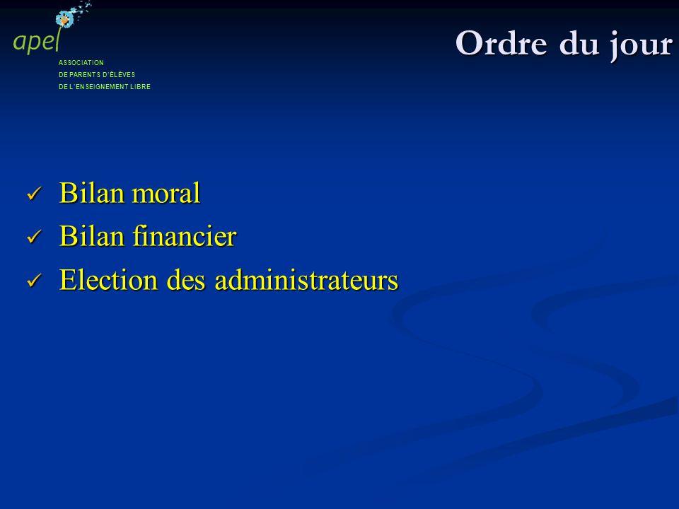 Ordre du jour Bilan moral Bilan financier Election des administrateurs