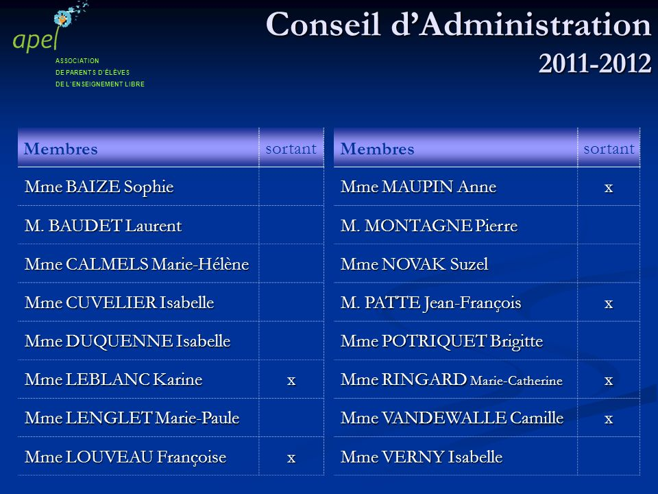 Conseil d'Administration 2011-2012