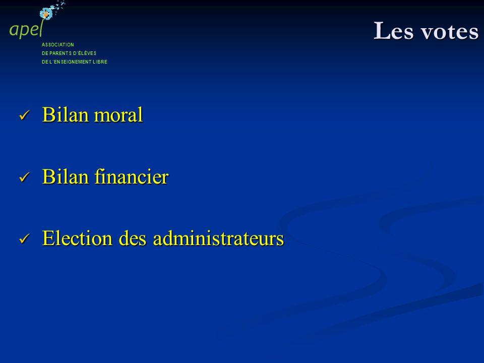 Les votes Bilan moral Bilan financier Election des administrateurs