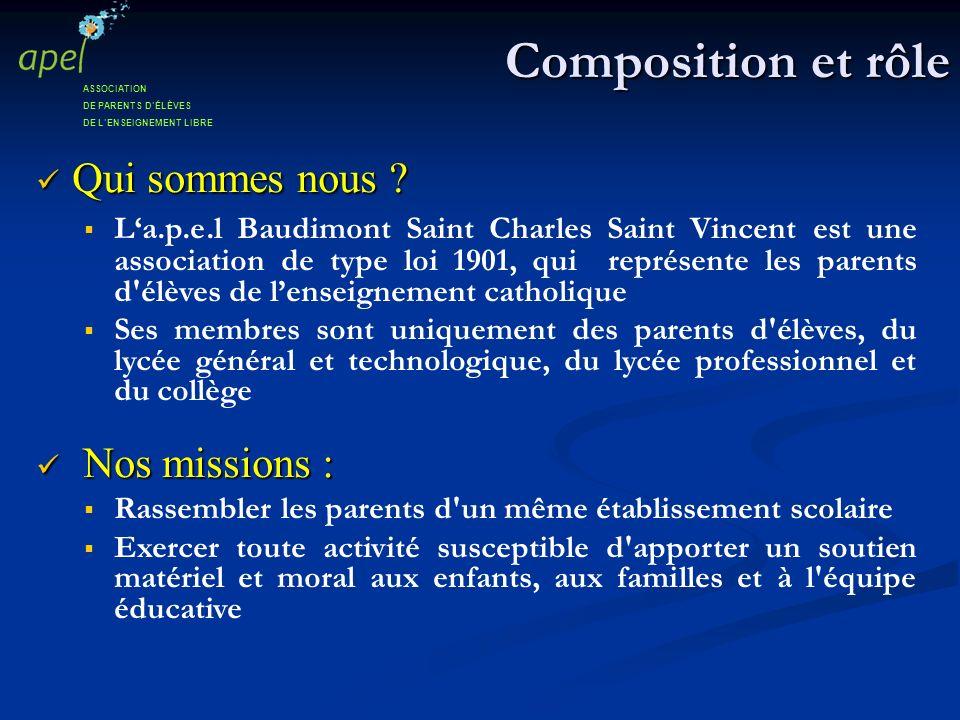 Composition et rôle Qui sommes nous Nos missions :