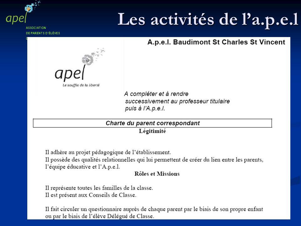 Les activités de l'a.p.e.l