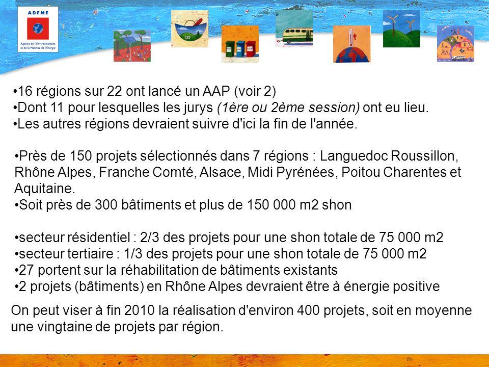 16 régions sur 22 ont lancé un AAP (voir 2)