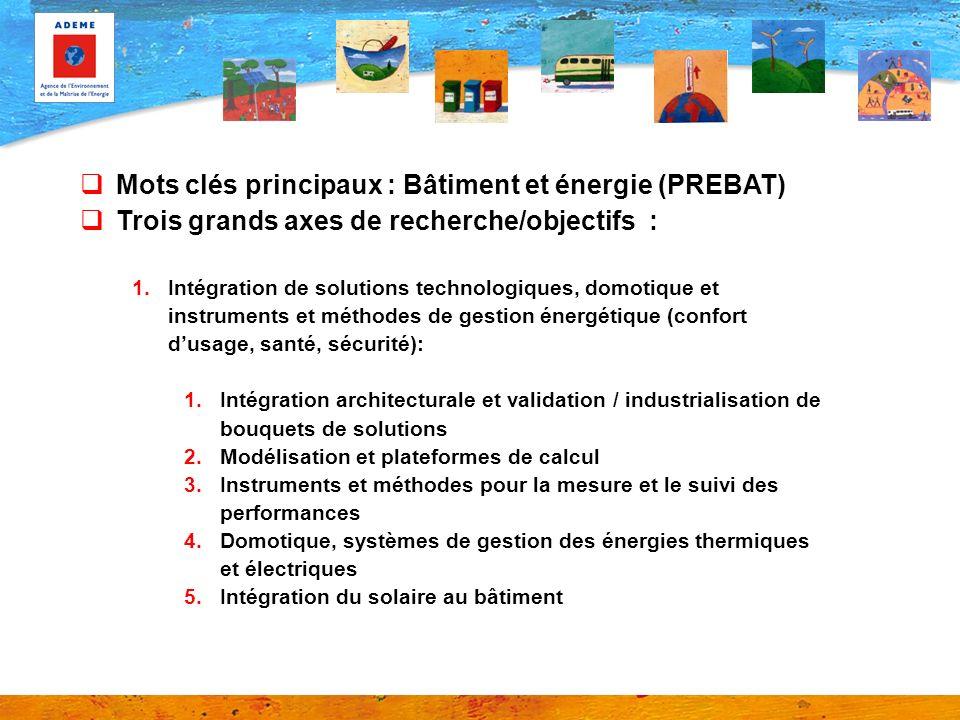 Mots clés principaux : Bâtiment et énergie (PREBAT)