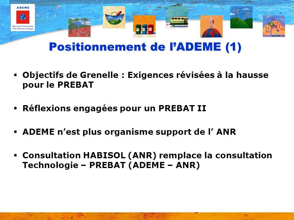 Positionnement de l'ADEME (1)