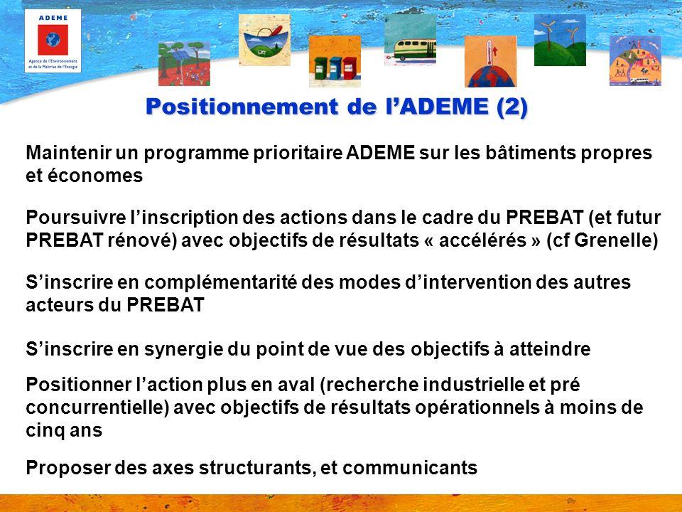 Positionnement de l'ADEME (2)