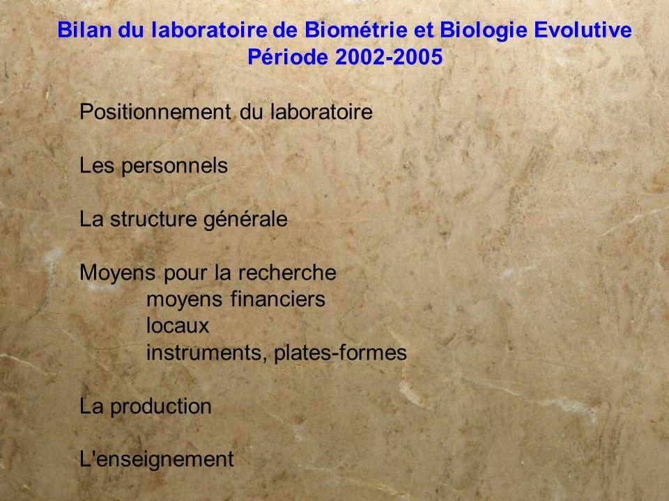 Bilan du laboratoire de Biométrie et Biologie Evolutive