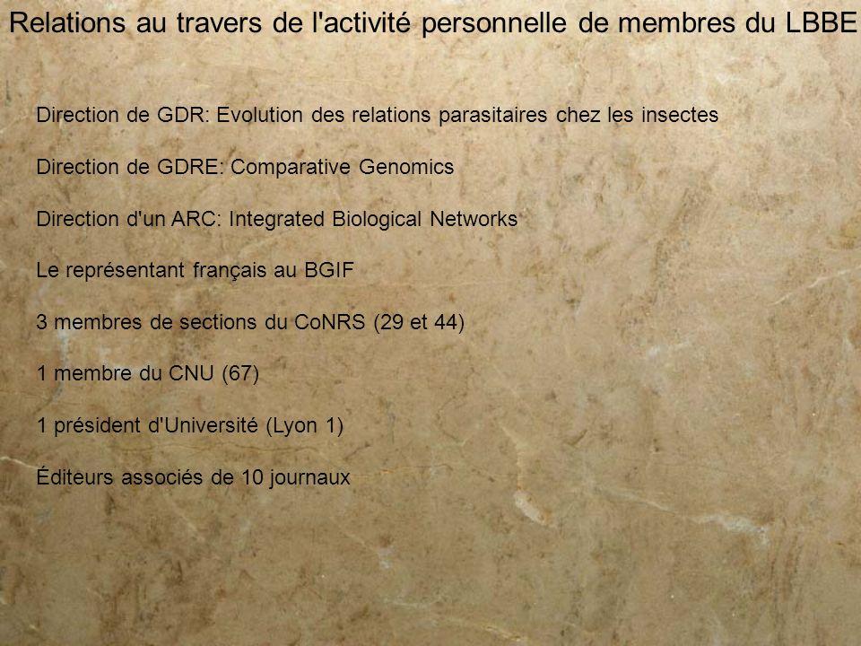 Relations au travers de l activité personnelle de membres du LBBE