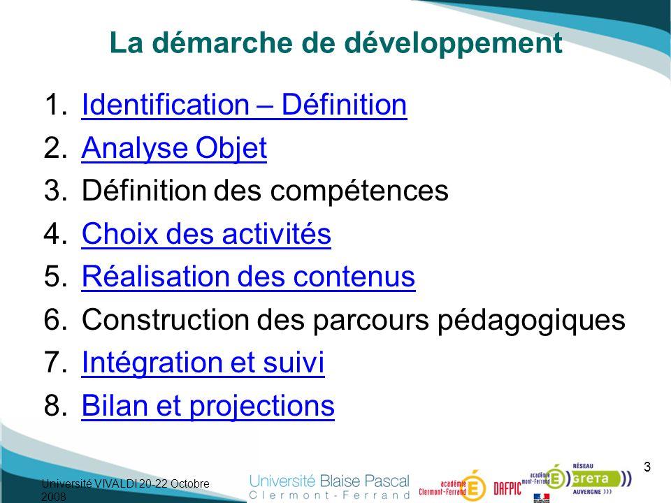 La démarche de développement