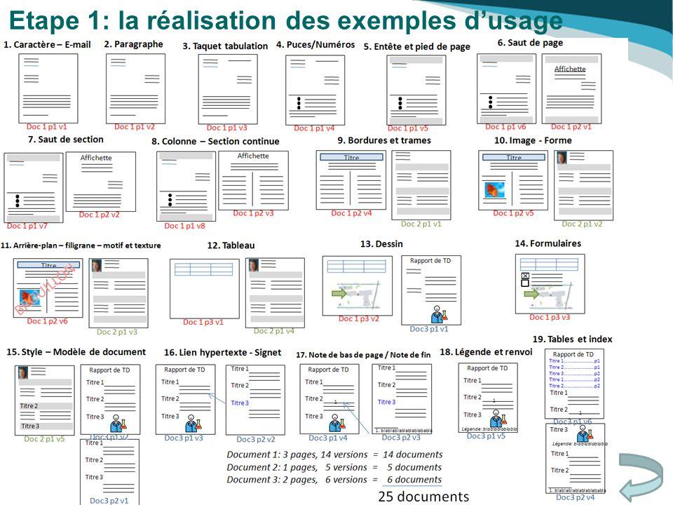 Etape 1: la réalisation des exemples d'usage