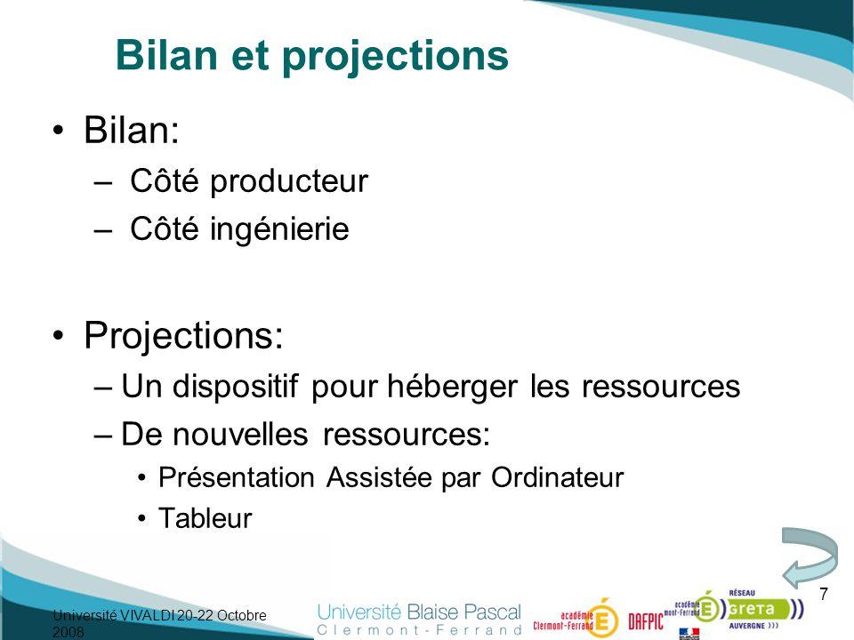 Bilan et projections Bilan: Projections: Côté producteur