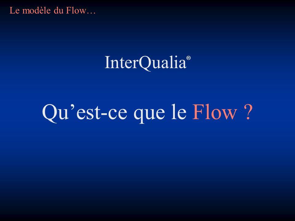 Le modèle du Flow… InterQualia® Qu'est-ce que le Flow