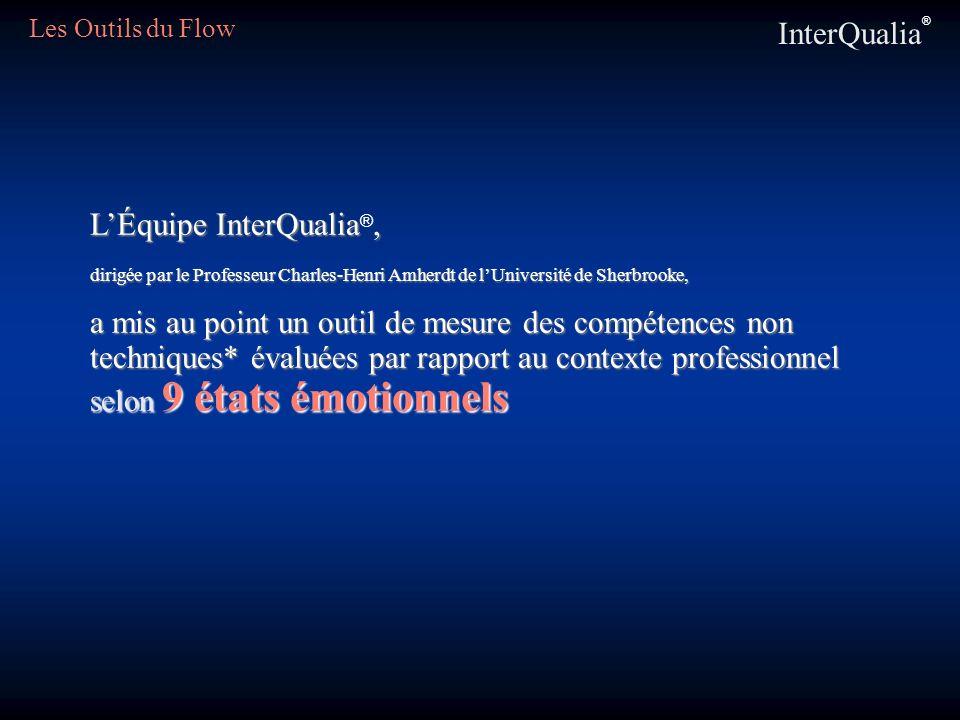 L'Équipe InterQualia®,