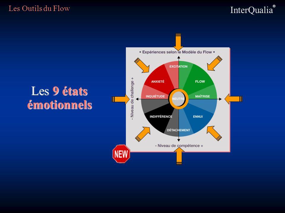 Les Outils du Flow InterQualia® Les 9 états émotionnels