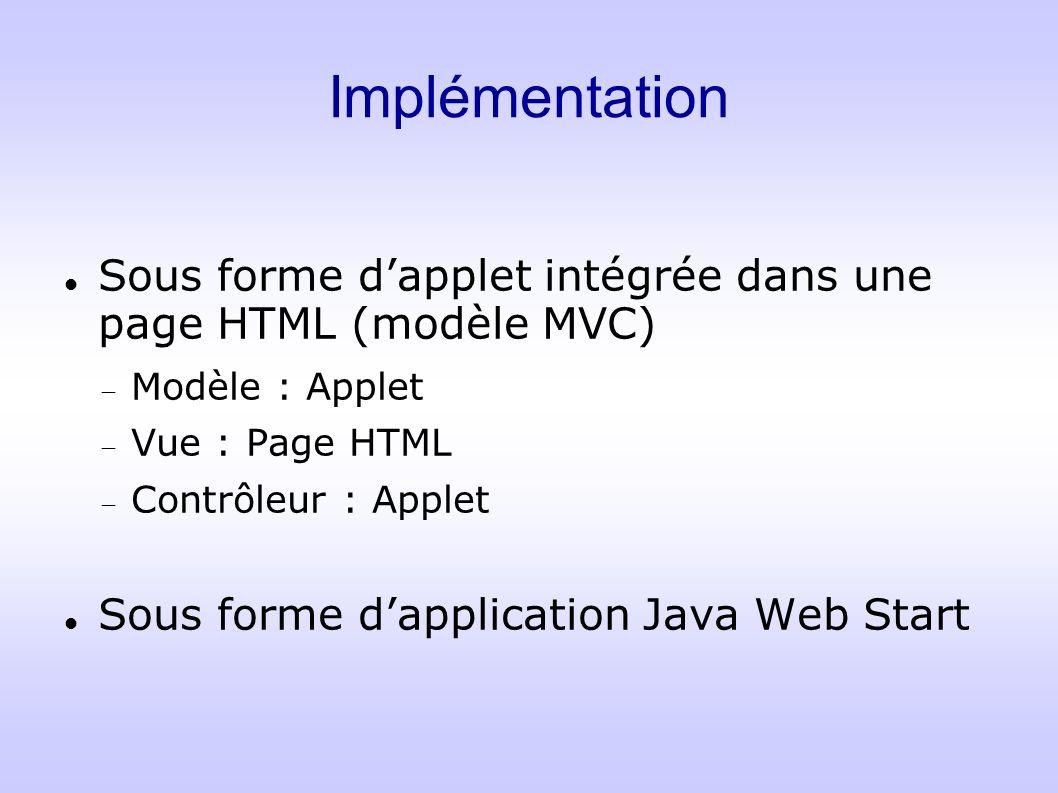 Implémentation Sous forme d'applet intégrée dans une page HTML (modèle MVC) Modèle : Applet. Vue : Page HTML.