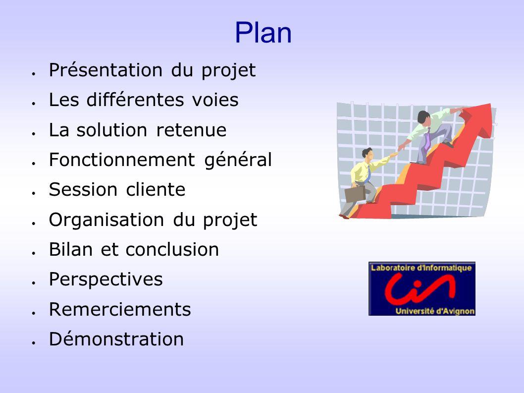 Plan Présentation du projet Les différentes voies La solution retenue