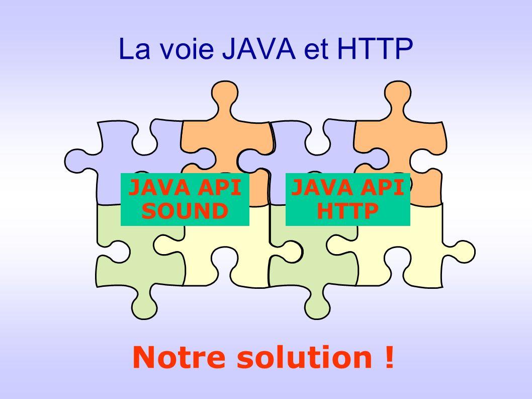 La voie JAVA et HTTP JAVA API SOUND JAVA API HTTP Notre solution !
