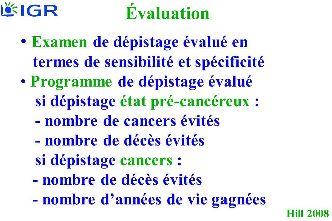 Examen de dépistage évalué en