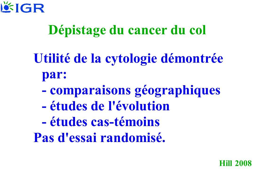 Dépistage du cancer du col