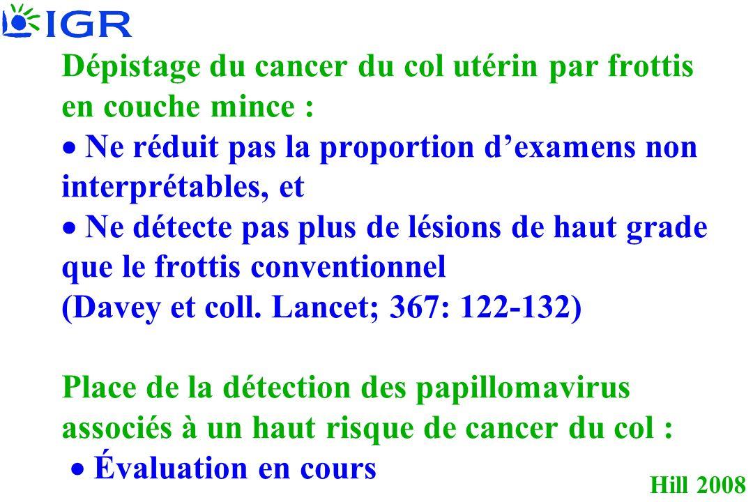 Dépistage du cancer du col utérin par frottis en couche mince :  Ne réduit pas la proportion d'examens non interprétables, et  Ne détecte pas plus de lésions de haut grade que le frottis conventionnel (Davey et coll.