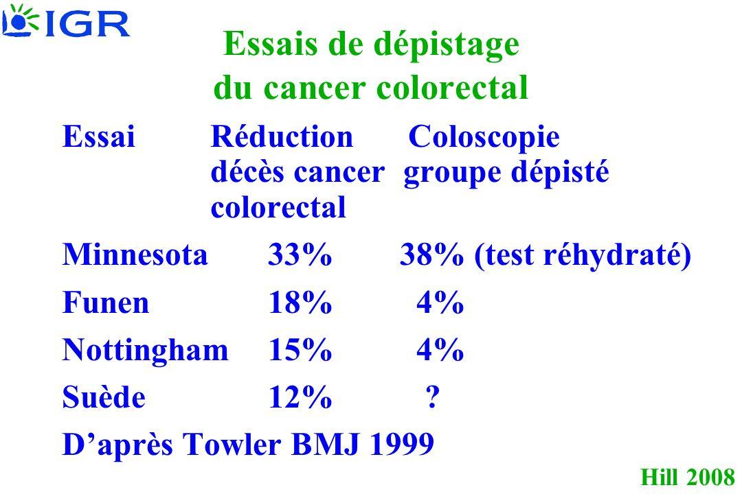 Essais de dépistage du cancer colorectal