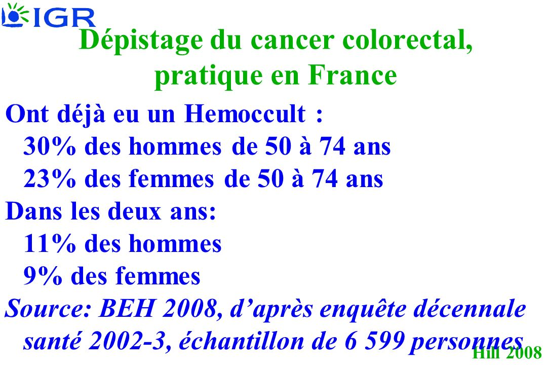 Dépistage du cancer colorectal, pratique en France