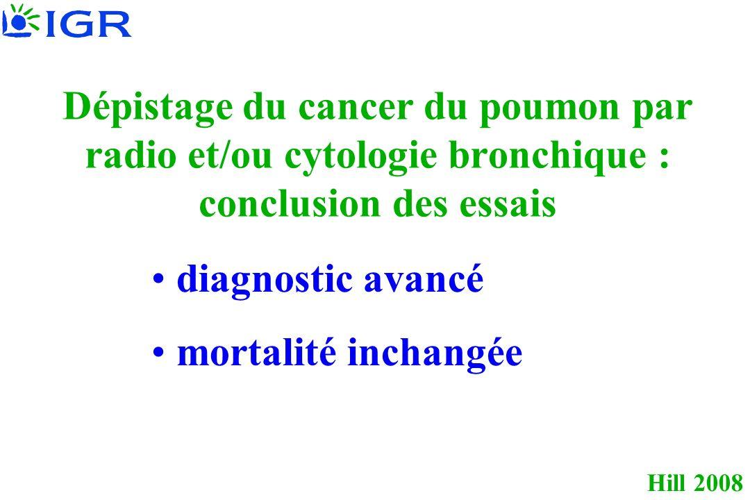 Dépistage du cancer du poumon par radio et/ou cytologie bronchique : conclusion des essais