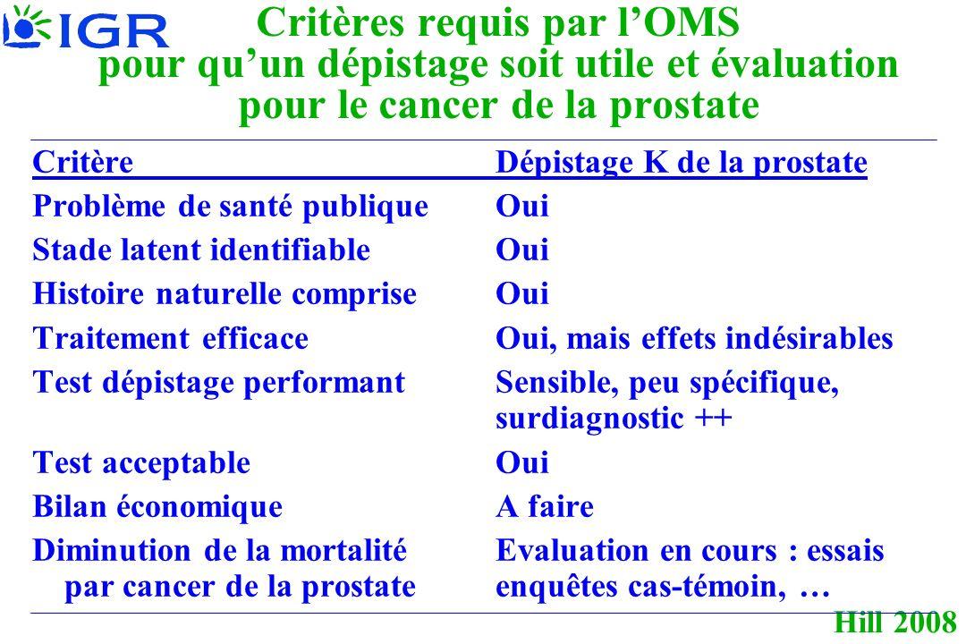 Critères requis par l'OMS pour qu'un dépistage soit utile et évaluation pour le cancer de la prostate