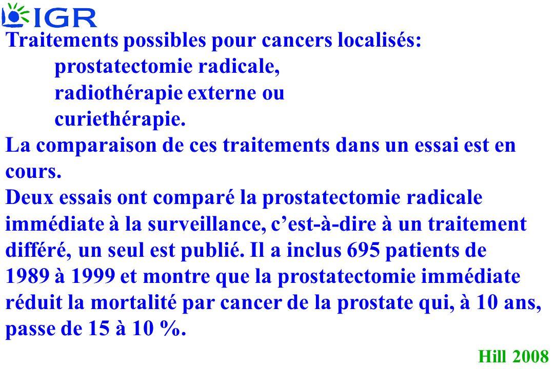 Traitements possibles pour cancers localisés: prostatectomie radicale,