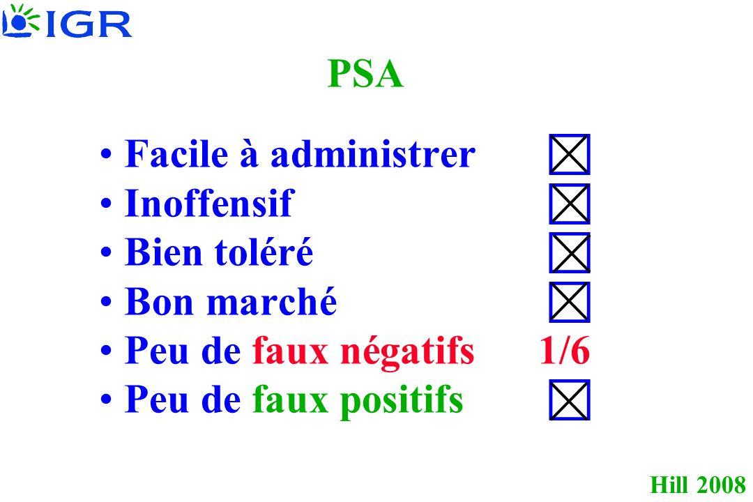 PSA Facile à administrer  Inoffensif  Bien toléré  Bon marché  Peu de faux négatifs 1/6.