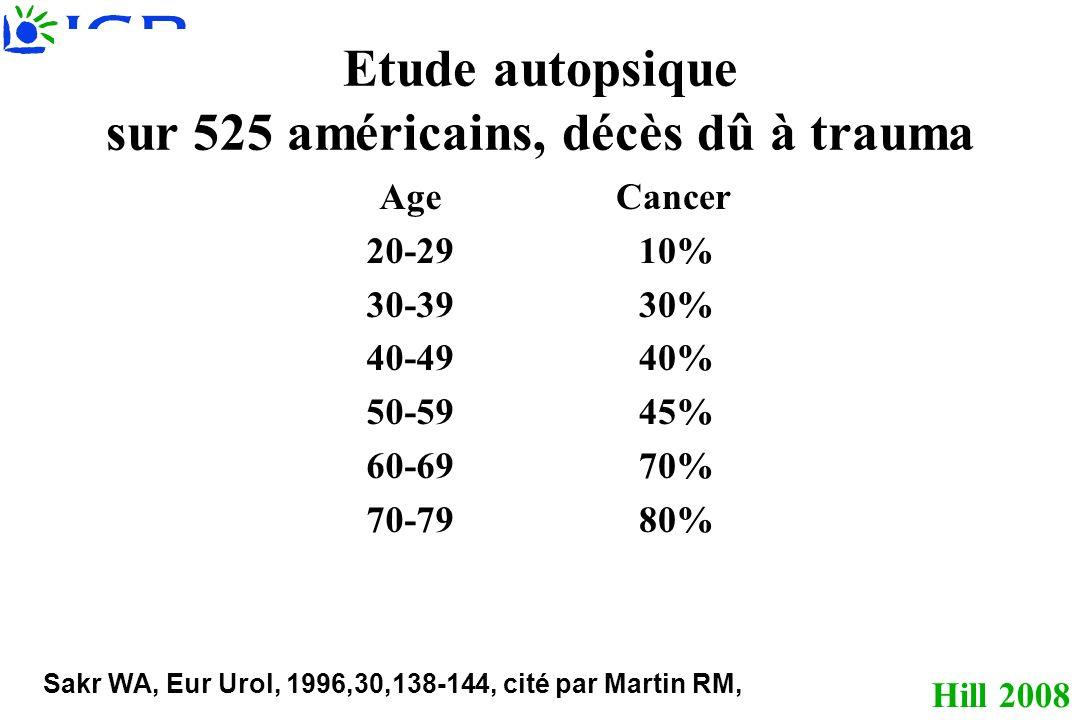 Etude autopsique sur 525 américains, décès dû à trauma