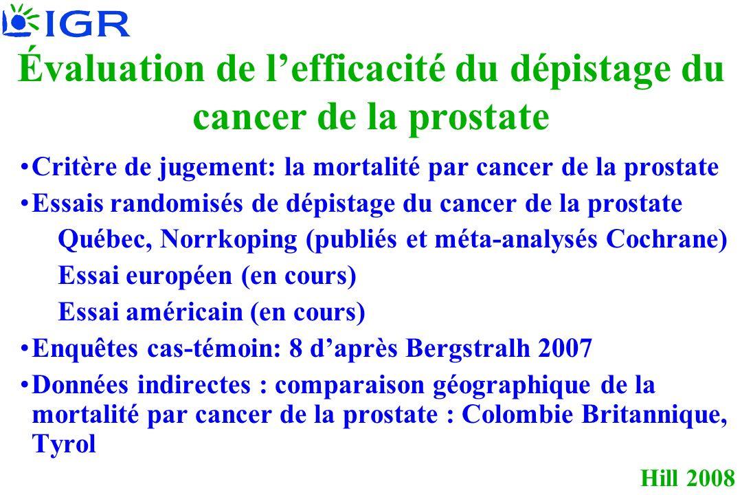 Évaluation de l'efficacité du dépistage du cancer de la prostate