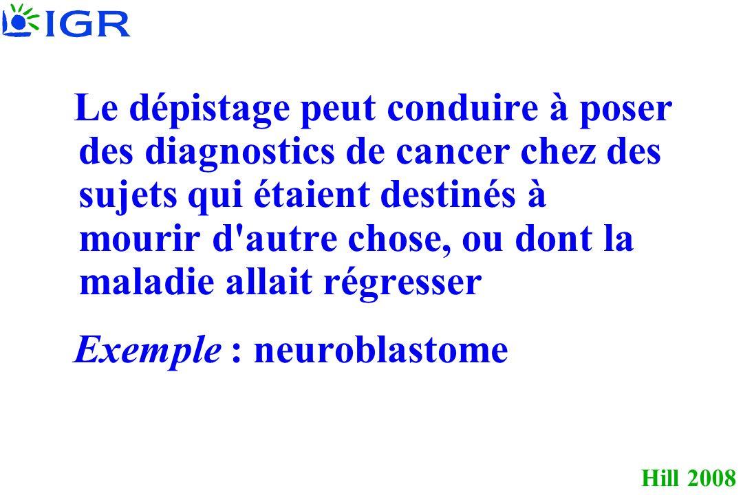 Le dépistage peut conduire à poser des diagnostics de cancer chez des sujets qui étaient destinés à mourir d autre chose, ou dont la maladie allait régresser