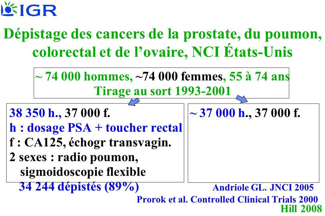 Dépistage des cancers de la prostate, du poumon, colorectal et de l'ovaire, NCI États-Unis