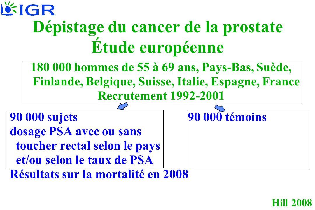 Dépistage du cancer de la prostate Étude européenne
