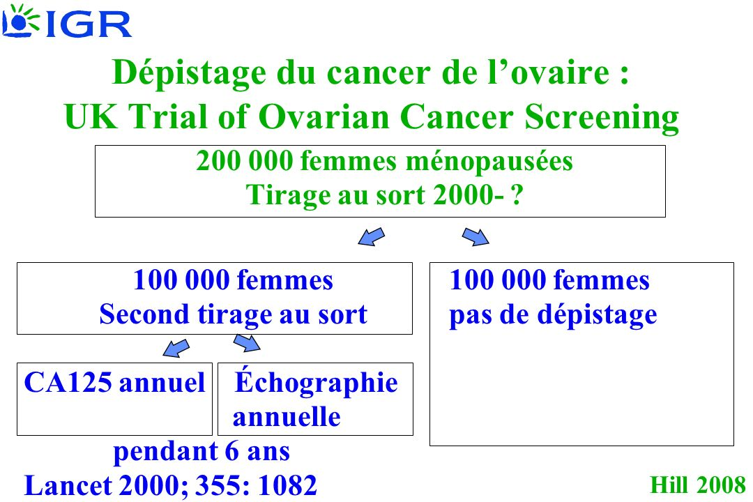 Dépistage du cancer de l'ovaire : UK Trial of Ovarian Cancer Screening