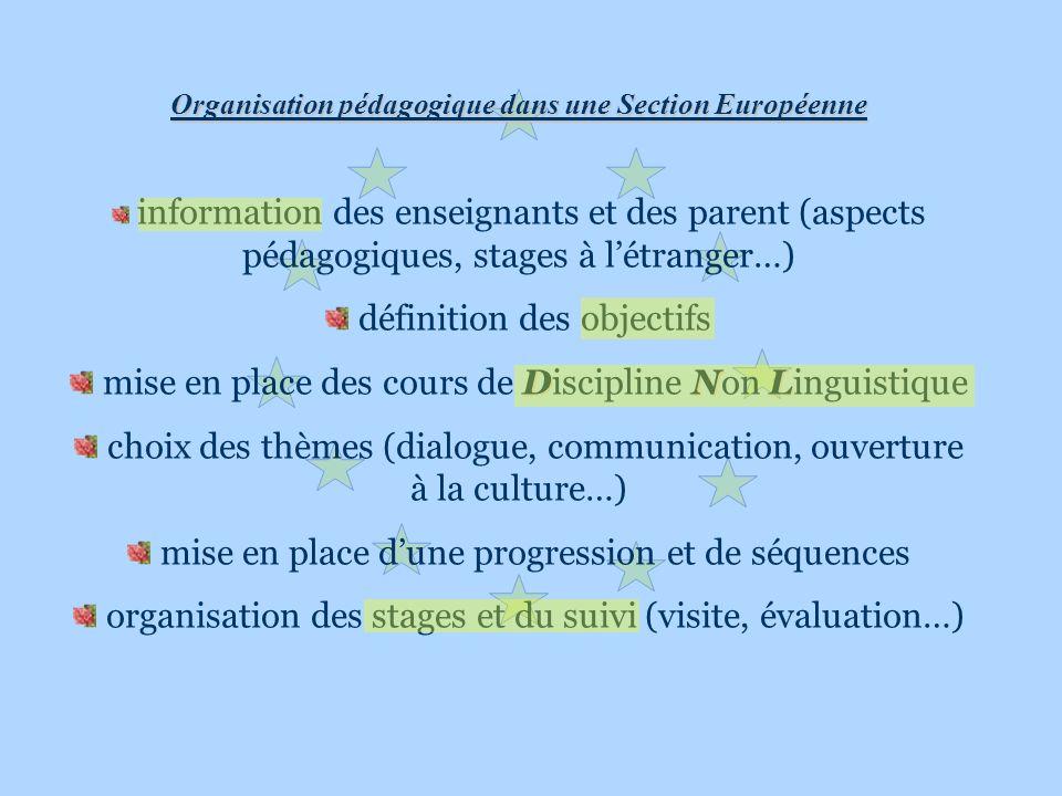 Organisation pédagogique dans une Section Européenne