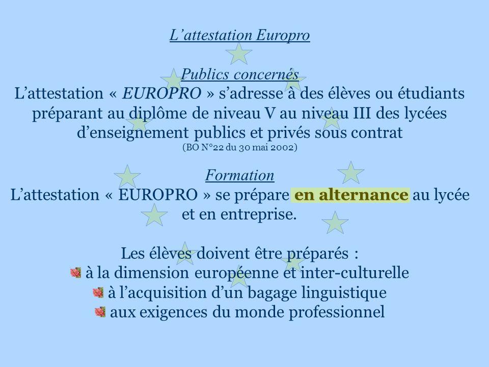 L'attestation Europro Publics concernés