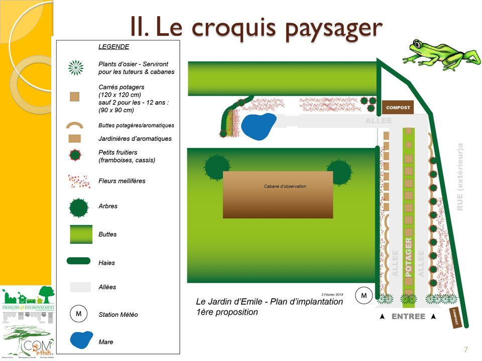 II. Le croquis paysager