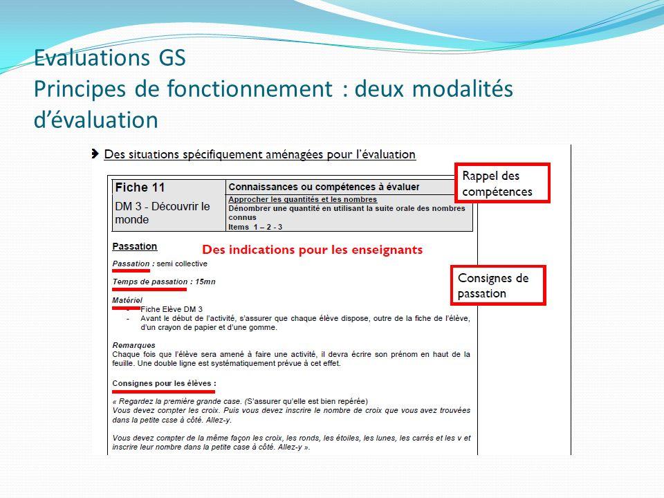 Evaluations GS Principes de fonctionnement : deux modalités d'évaluation