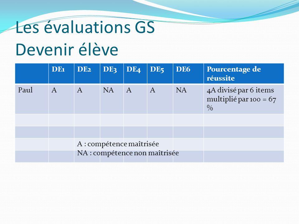Les évaluations GS Devenir élève