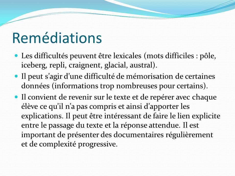 Remédiations Les difficultés peuvent être lexicales (mots difficiles : pôle, iceberg, repli, craignent, glacial, austral).